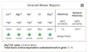 water_report